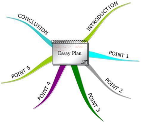 How to do English essay writing